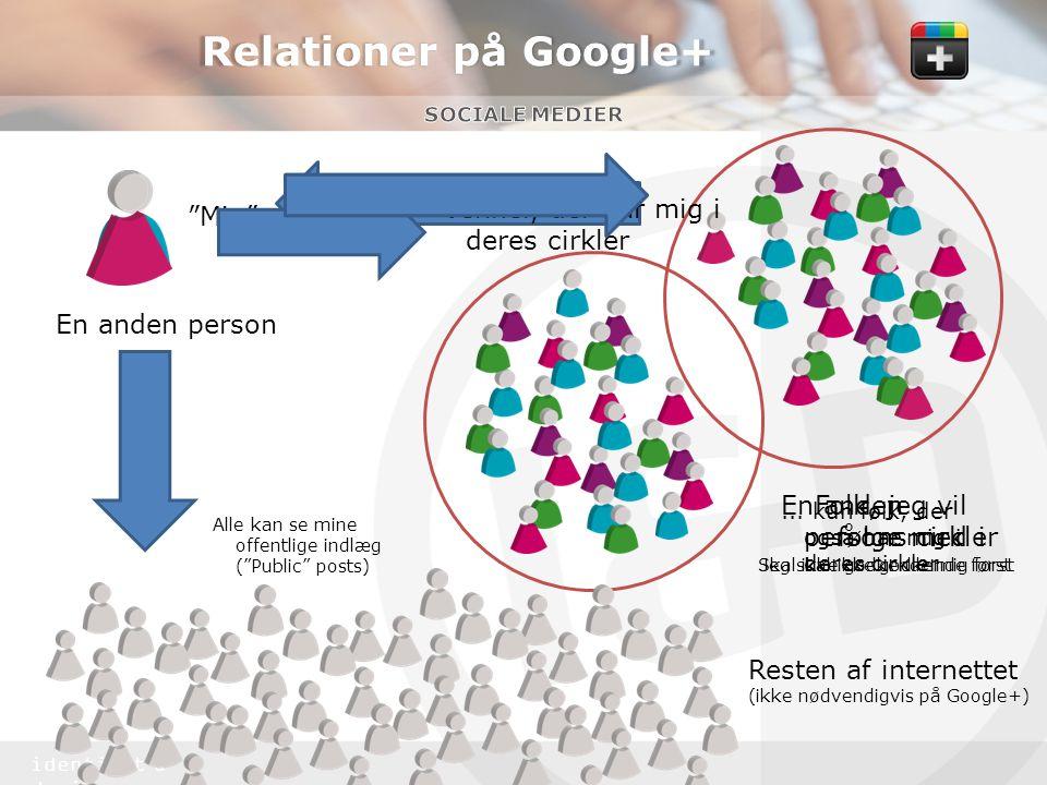 Relationer på Google+ Venner, der har mig i deres cirkler Mig