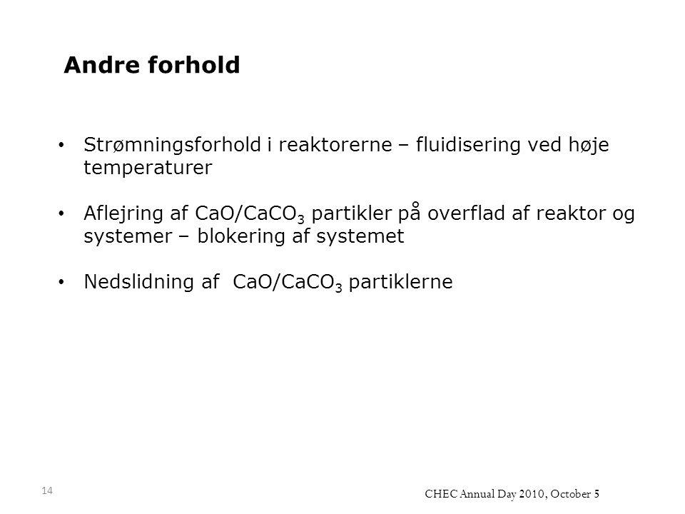 Andre forhold Strømningsforhold i reaktorerne – fluidisering ved høje temperaturer.
