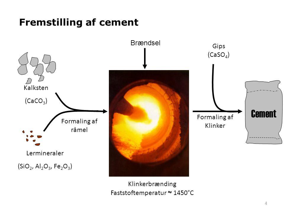 Klinkerbrænding Faststoftemperatur  1450°C
