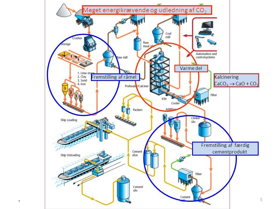 Fremstilling af færdig cementprodukt