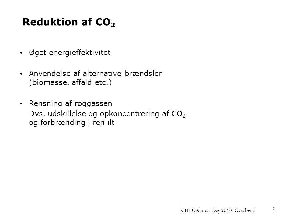 Reduktion af CO2 Øget energieffektivitet