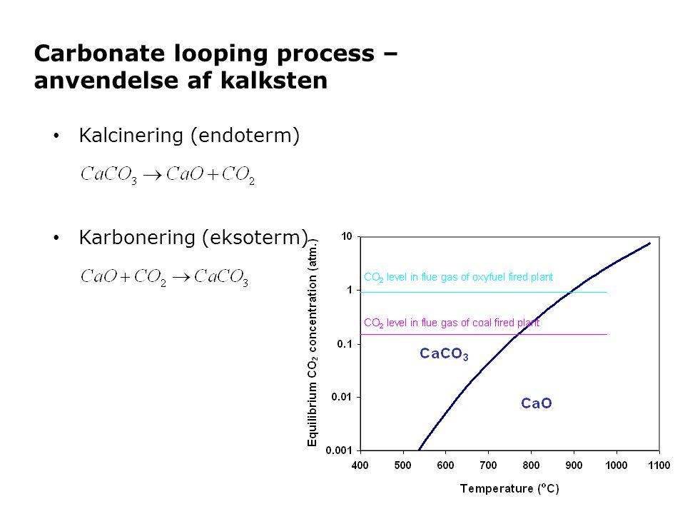 Carbonate looping process – anvendelse af kalksten