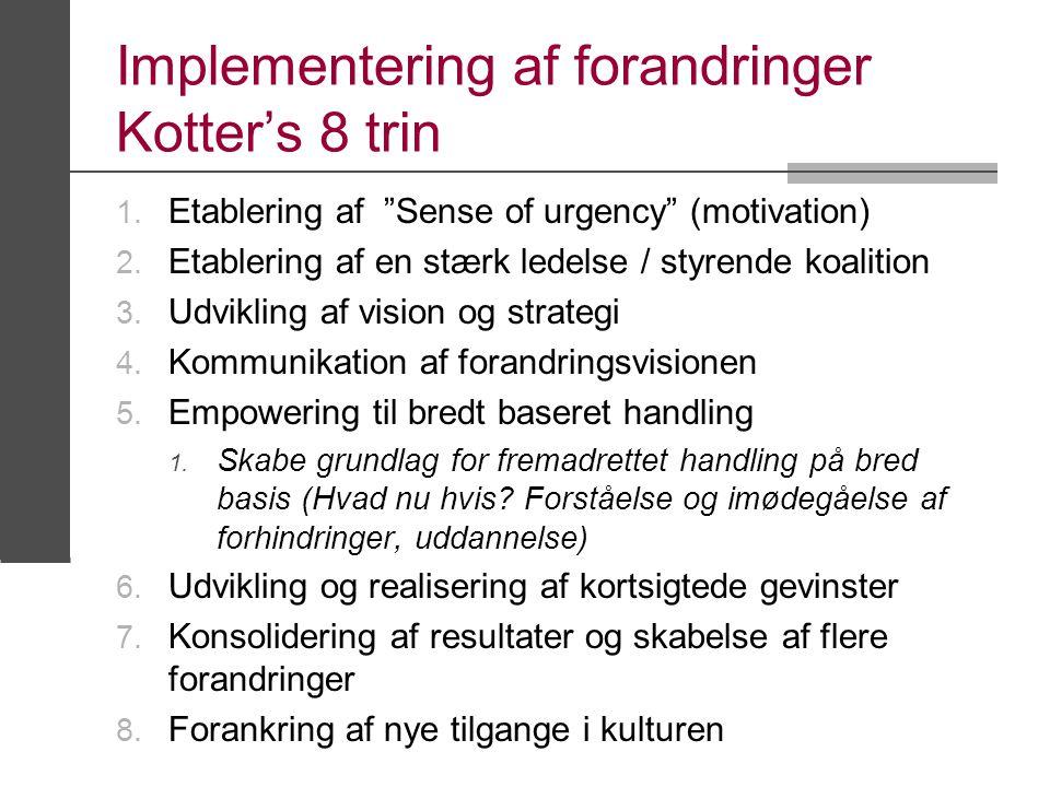 Implementering af forandringer Kotter's 8 trin