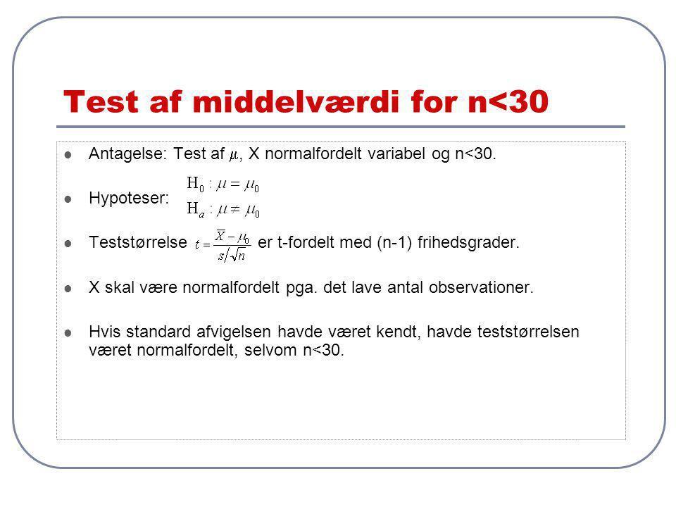Test af middelværdi for n<30