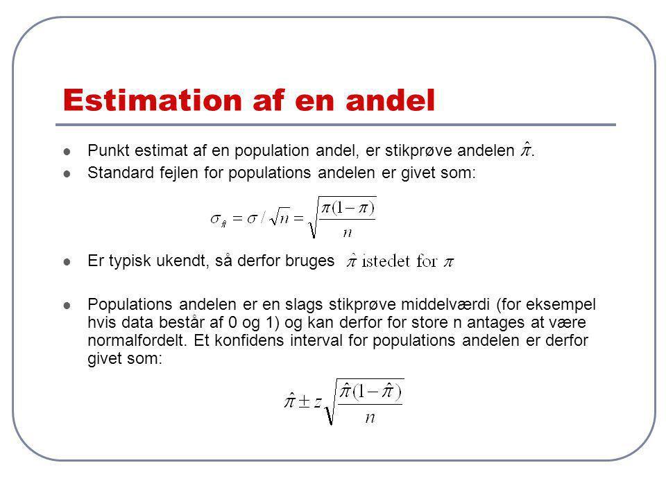 Estimation af en andel Punkt estimat af en population andel, er stikprøve andelen . Standard fejlen for populations andelen er givet som: