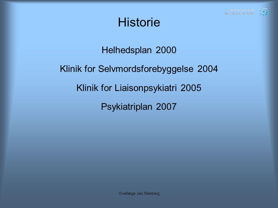 Historie Helhedsplan 2000 Klinik for Selvmordsforebyggelse 2004