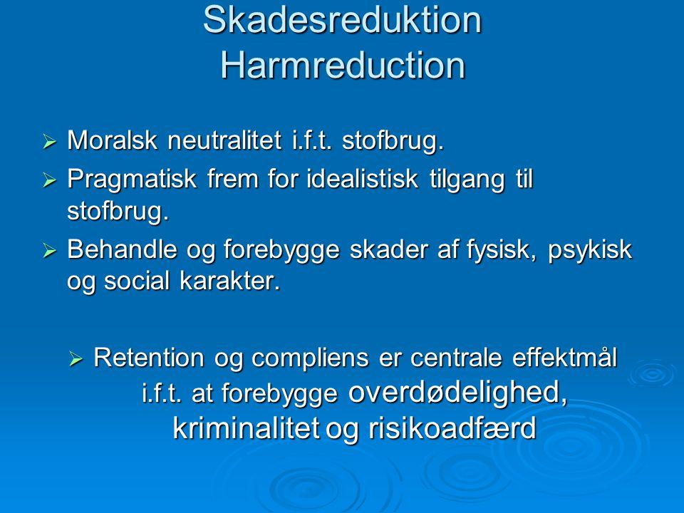 Skadesreduktion Harmreduction