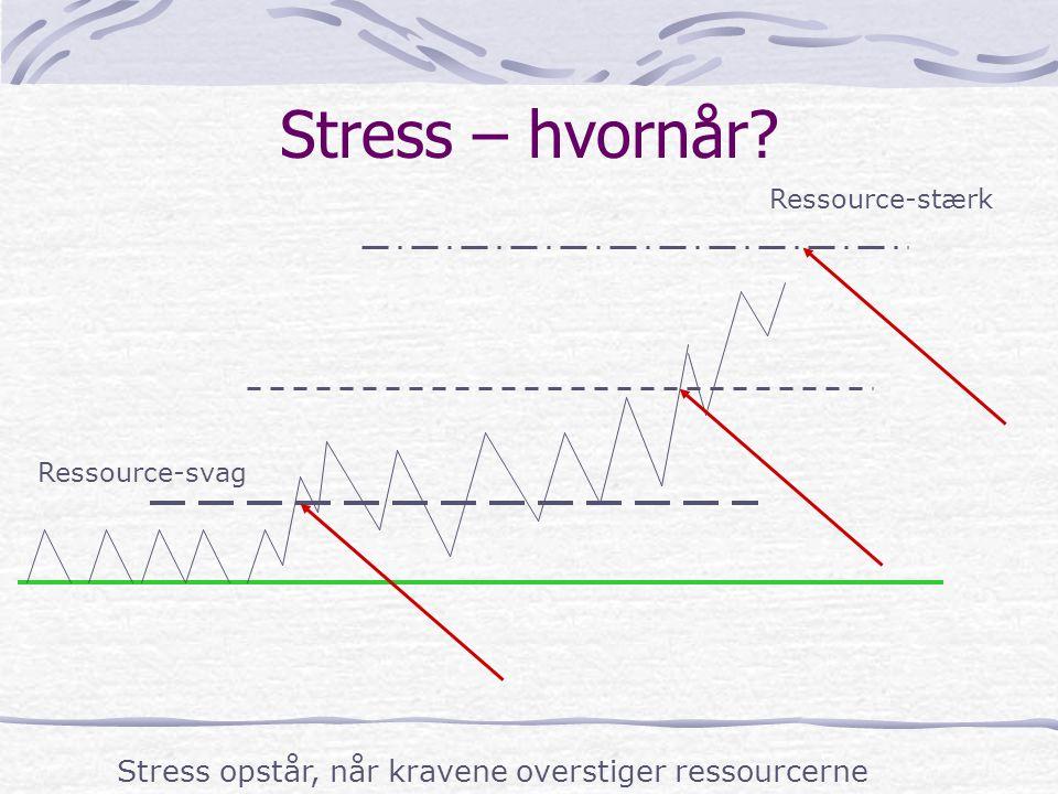 Stress – hvornår Stress opstår, når kravene overstiger ressourcerne