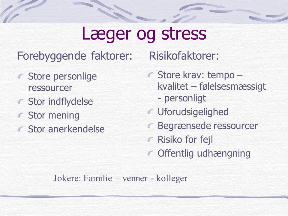 Læger og stress Forebyggende faktorer: Risikofaktorer:
