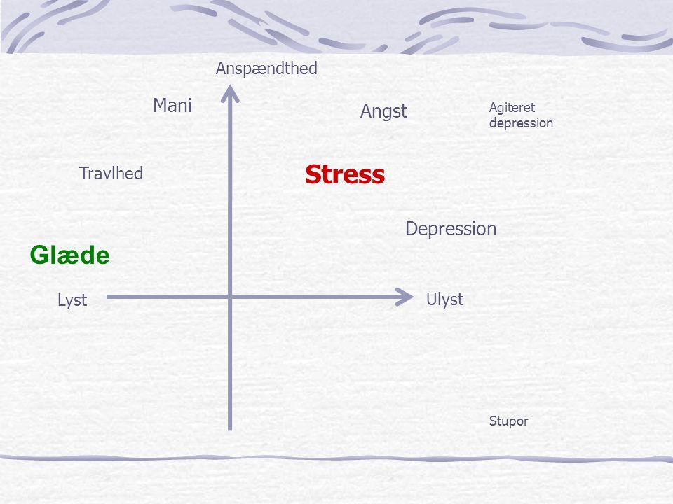Stress Glæde Mani Angst Depression Anspændthed Travlhed Lyst Ulyst