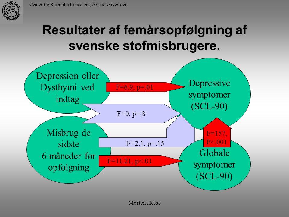 Resultater af femårsopfølgning af svenske stofmisbrugere.
