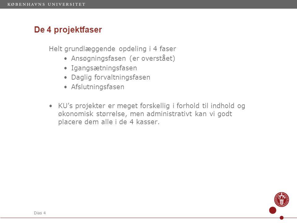 De 4 projektfaser Helt grundlæggende opdeling i 4 faser