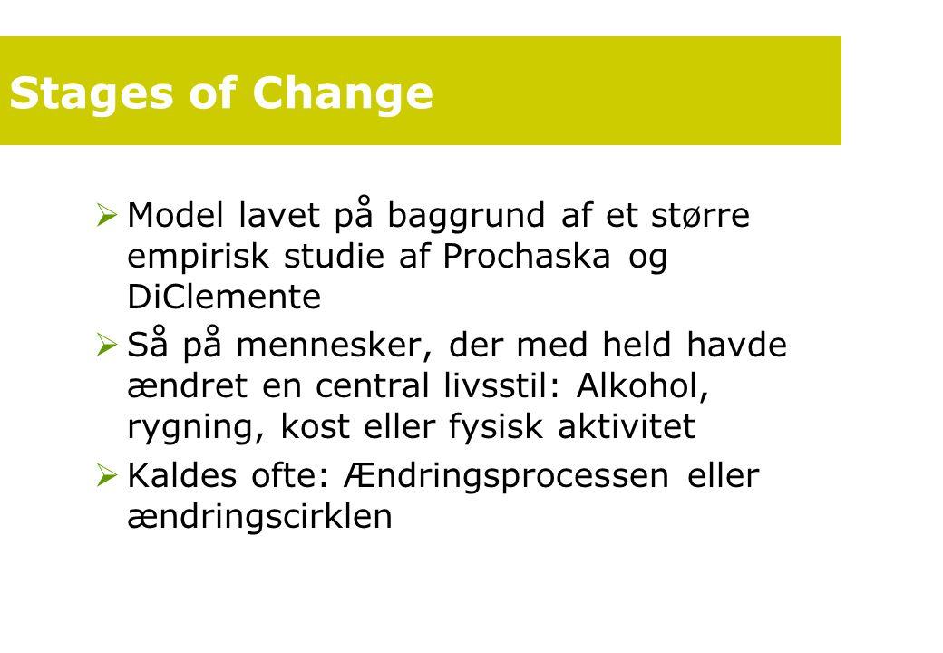 Stages of Change Model lavet på baggrund af et større empirisk studie af Prochaska og DiClemente.