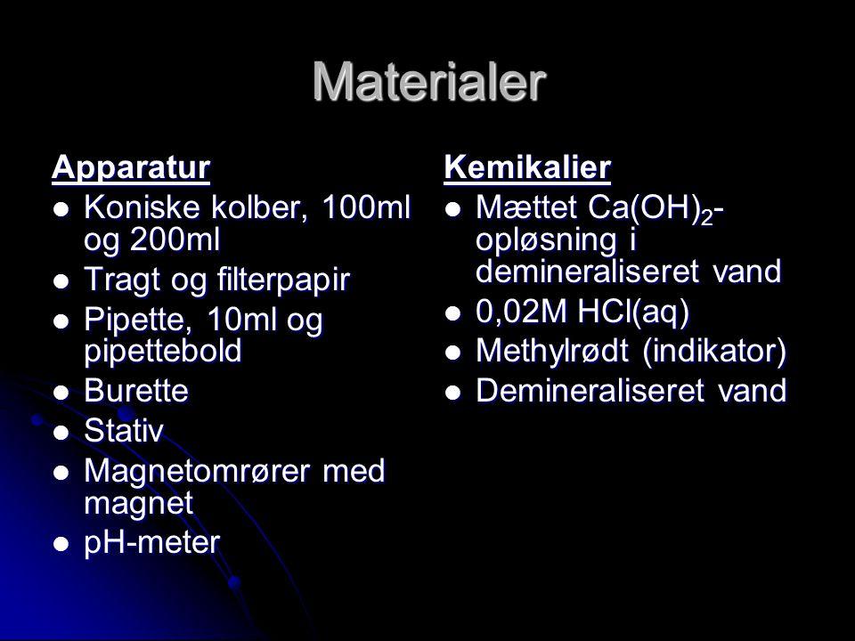 Materialer Apparatur Koniske kolber, 100ml og 200ml