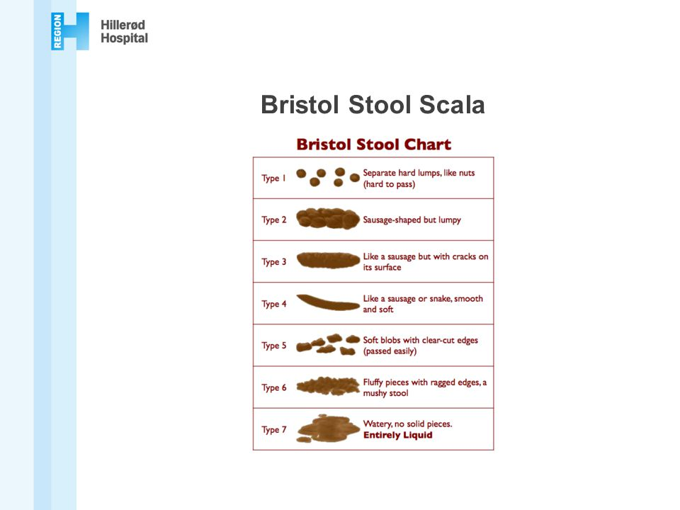 Bristol Stool Scala
