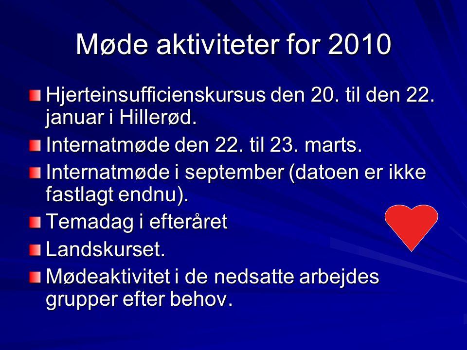 Møde aktiviteter for 2010 Hjerteinsufficienskursus den 20. til den 22. januar i Hillerød. Internatmøde den 22. til 23. marts.