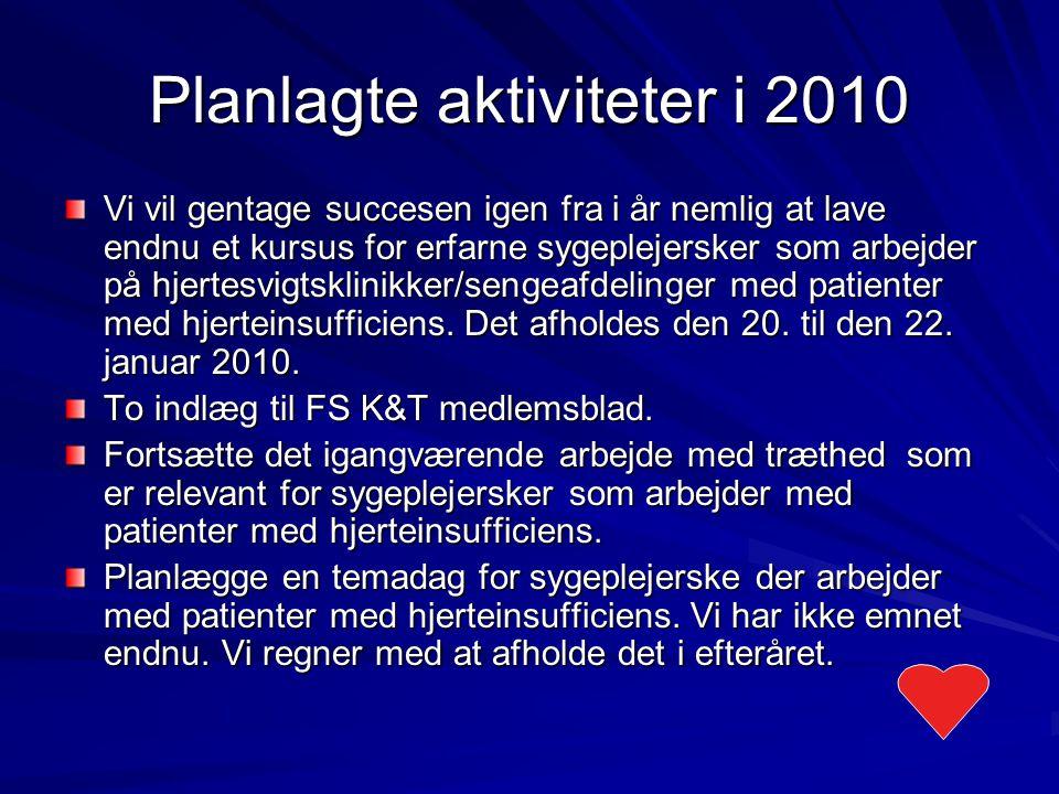 Planlagte aktiviteter i 2010