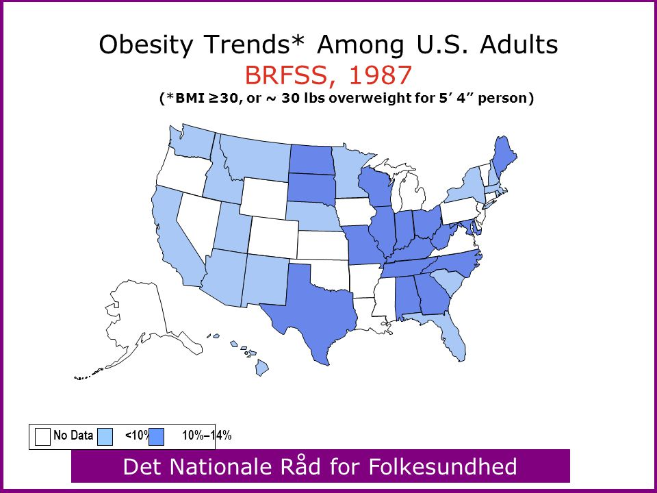Obesity Trends* Among U.S. Adults BRFSS, 1987