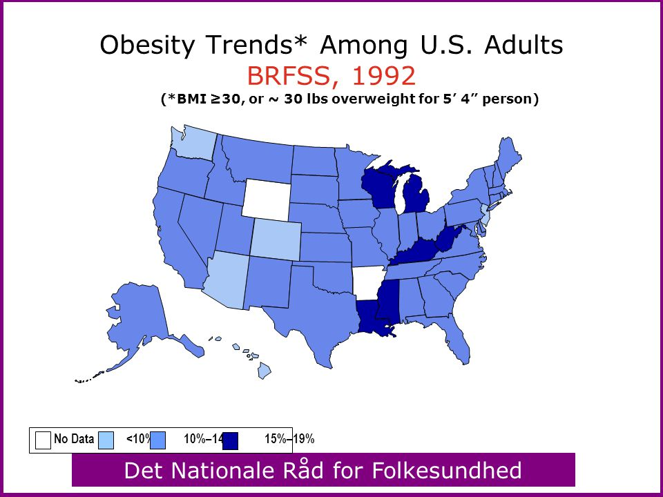 Obesity Trends* Among U.S. Adults BRFSS, 1992