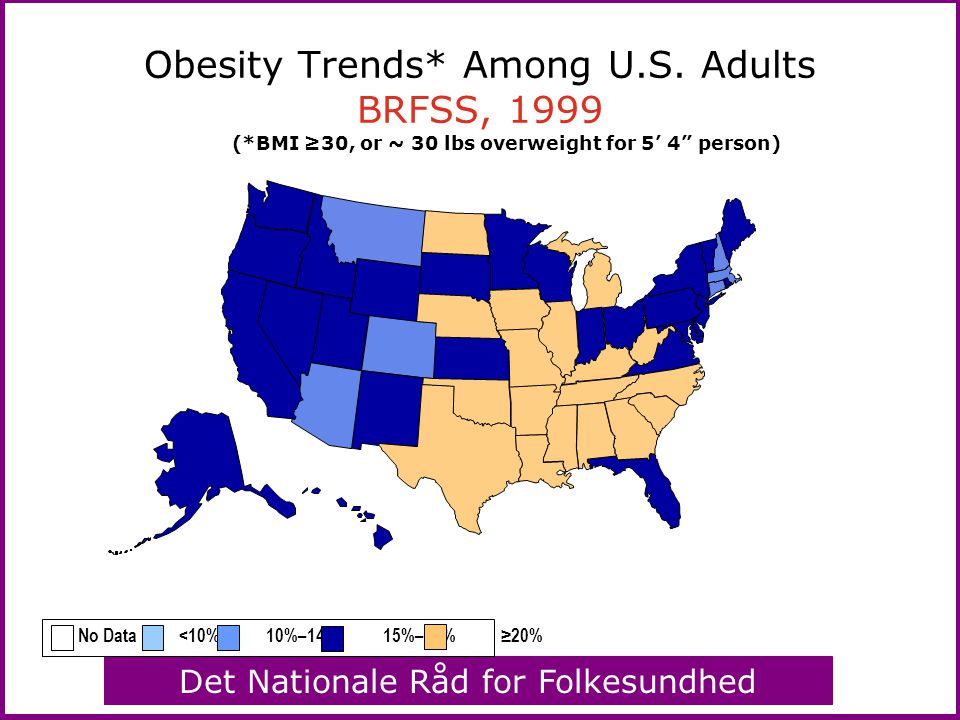 Obesity Trends* Among U.S. Adults BRFSS, 1999