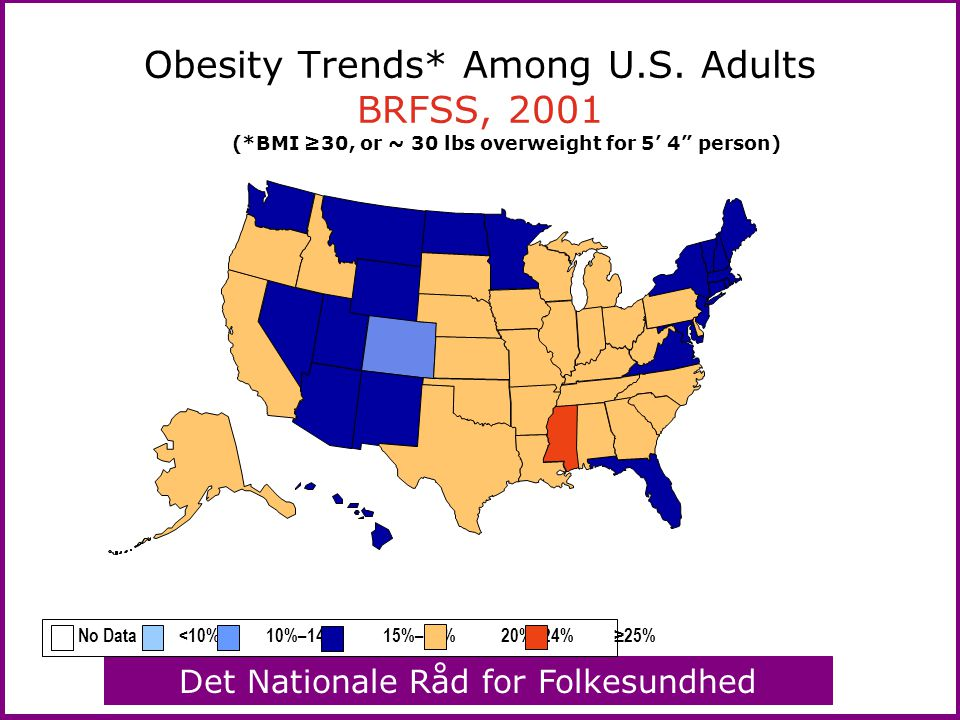 Obesity Trends* Among U.S. Adults BRFSS, 2001