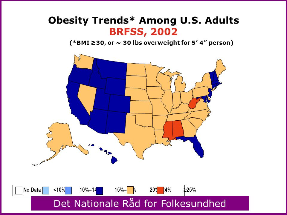 Obesity Trends* Among U.S. Adults BRFSS, 2002