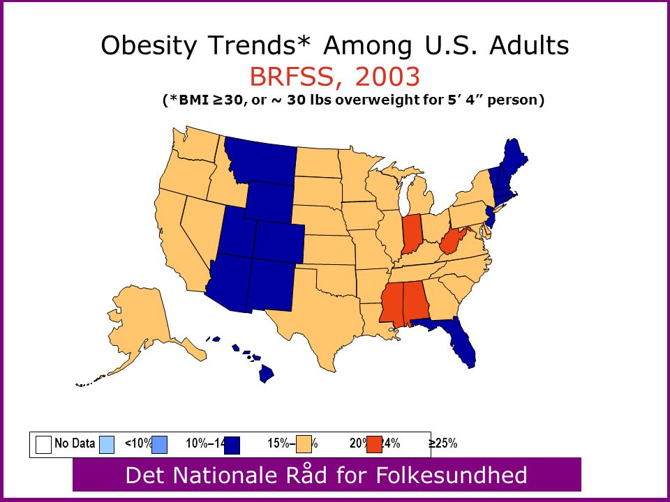 Obesity Trends* Among U.S. Adults BRFSS, 2003