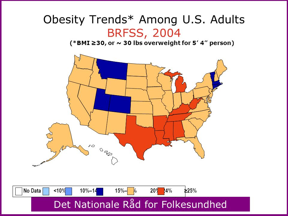 Obesity Trends* Among U.S. Adults BRFSS, 2004