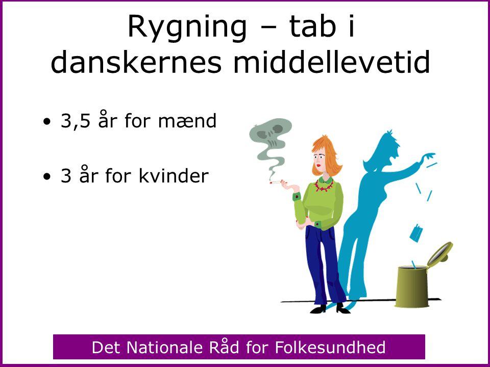 Rygning – tab i danskernes middellevetid
