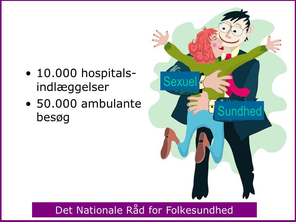 10.000 hospitals- indlæggelser