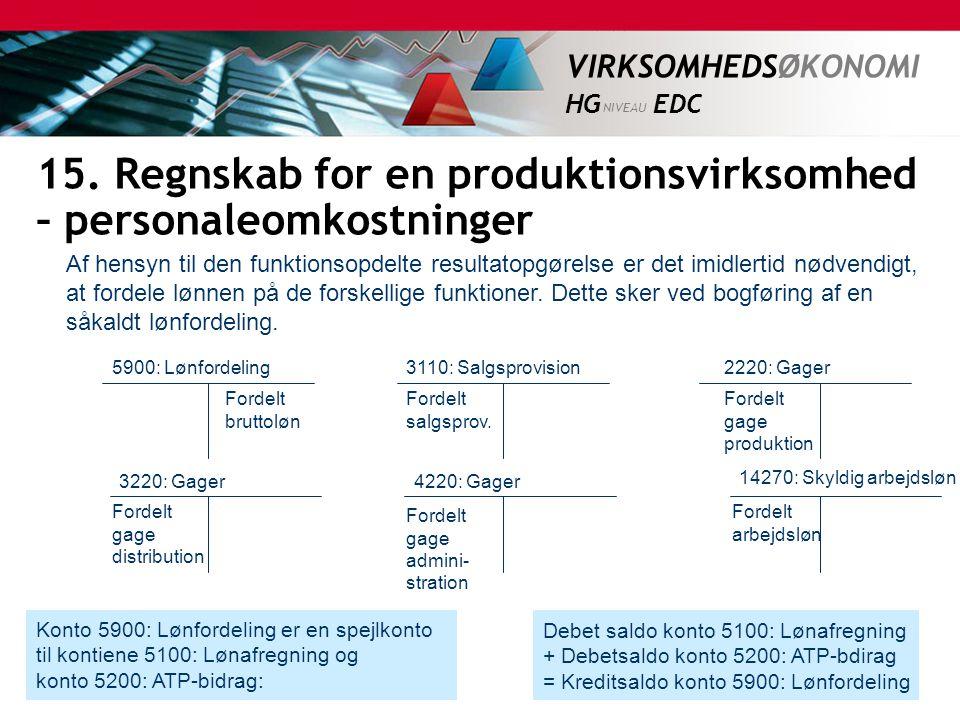 15. Regnskab for en produktionsvirksomhed – personaleomkostninger