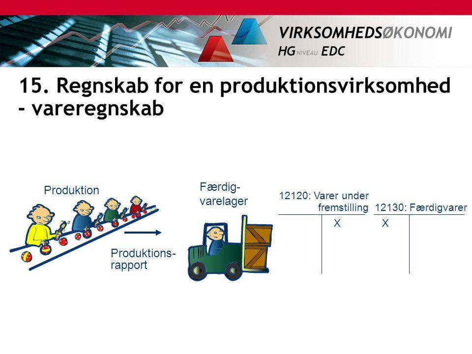 15. Regnskab for en produktionsvirksomhed - vareregnskab