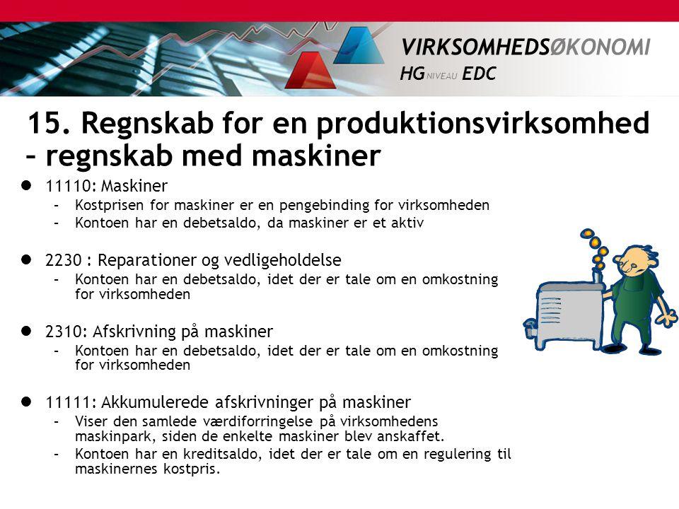 15. Regnskab for en produktionsvirksomhed – regnskab med maskiner