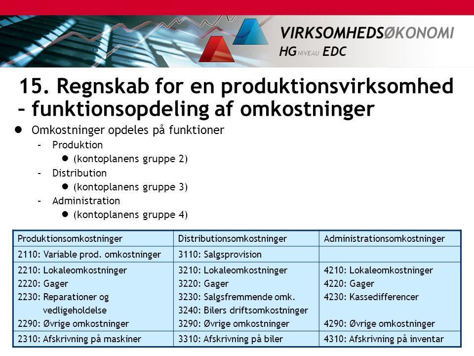 15. Regnskab for en produktionsvirksomhed – funktionsopdeling af omkostninger