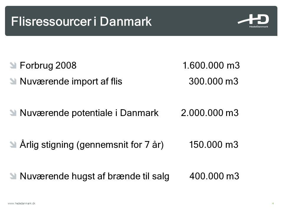 Flisressourcer i Danmark