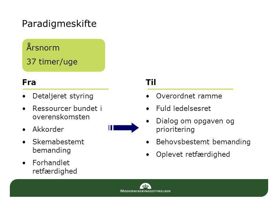 Paradigmeskifte Årsnorm 37 timer/uge Fra Til Detaljeret styring