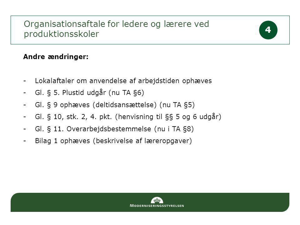 Organisationsaftale for ledere og lærere ved produktionsskoler