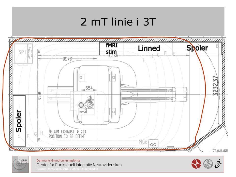 2 mT linie i 3T Stiplet linie er 0.5 mT. 2 mT er lig med 20 Gauss
