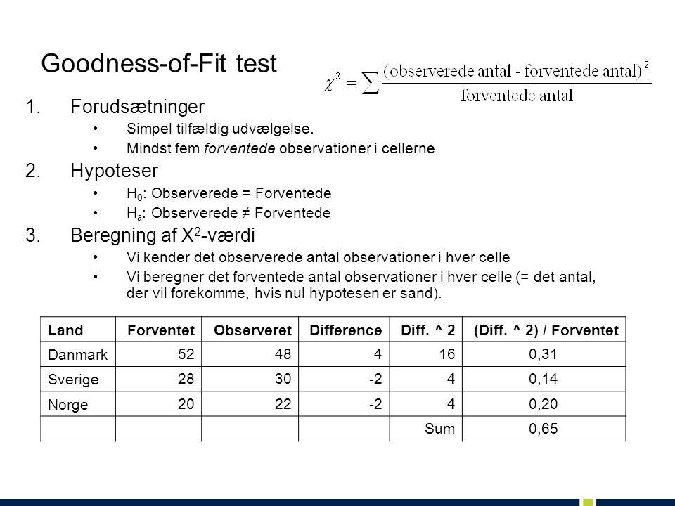Goodness-of-Fit test Forudsætninger Hypoteser Beregning af X2-værdi