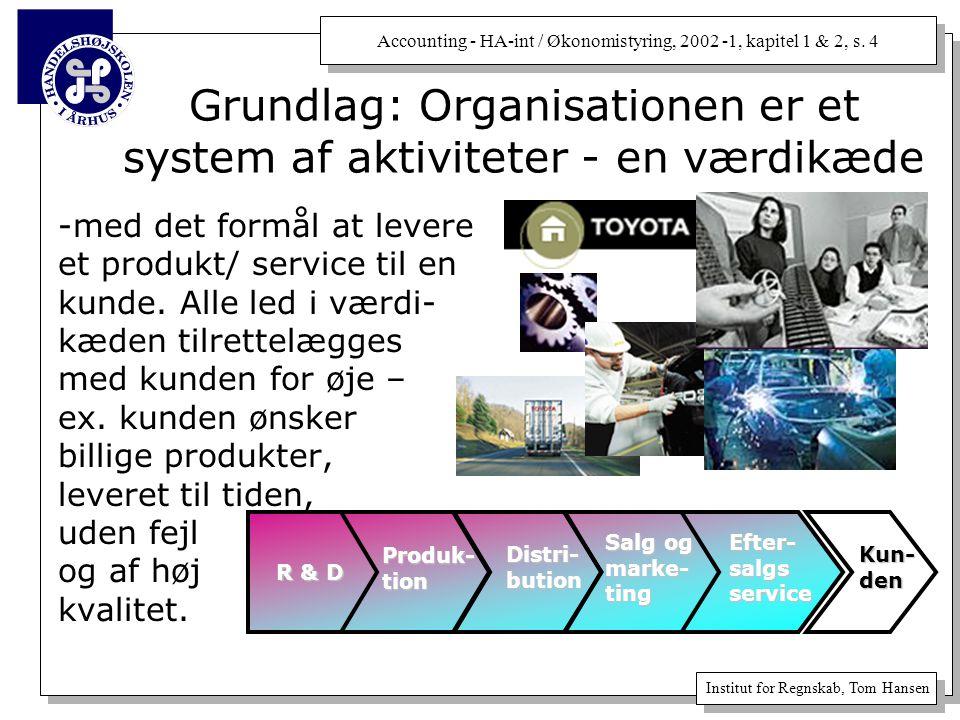 Grundlag: Organisationen er et system af aktiviteter - en værdikæde