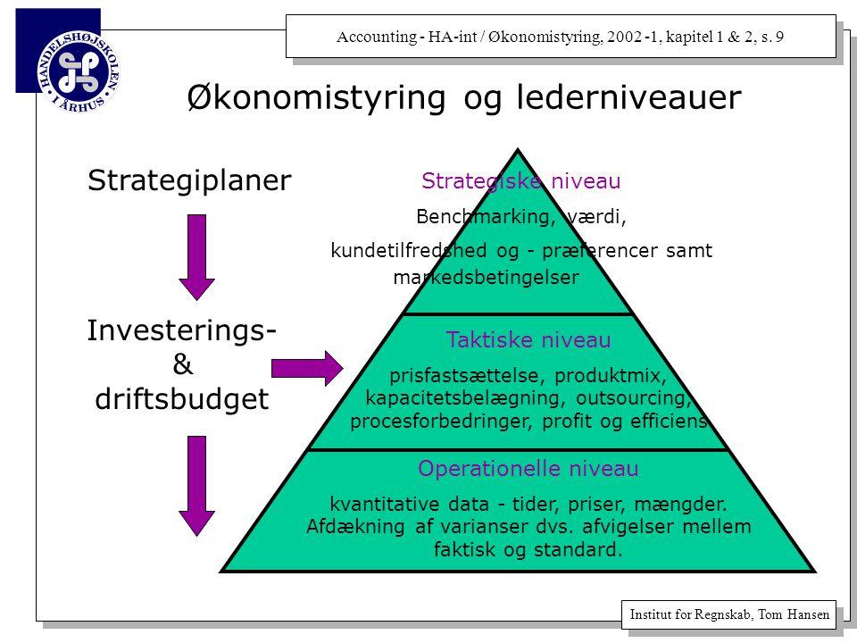 Økonomistyring og lederniveauer