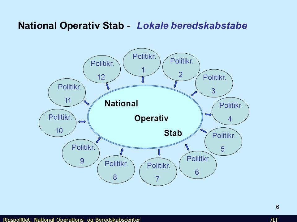 National Operativ Stab - Lokale beredskabstabe