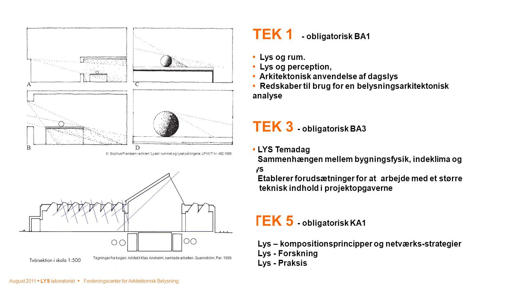 TEK 1 - obligatorisk BA1 TEK 3 - obligatorisk BA3