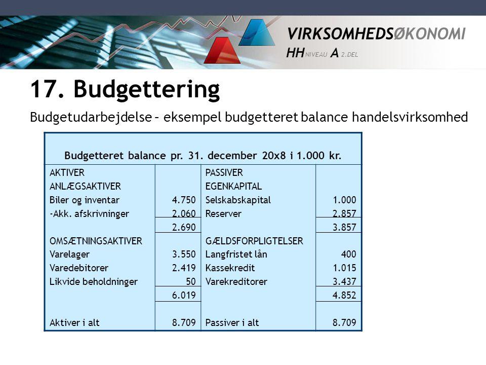 Budgetteret balance pr. 31. december 20x8 i 1.000 kr.