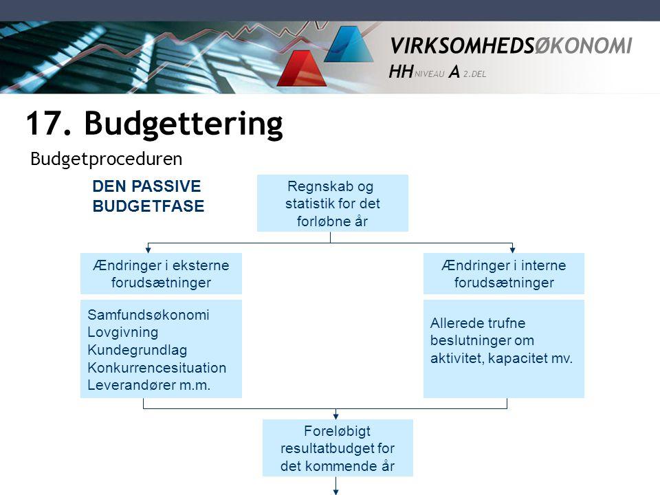 17. Budgettering Budgetproceduren DEN PASSIVE BUDGETFASE Regnskab og