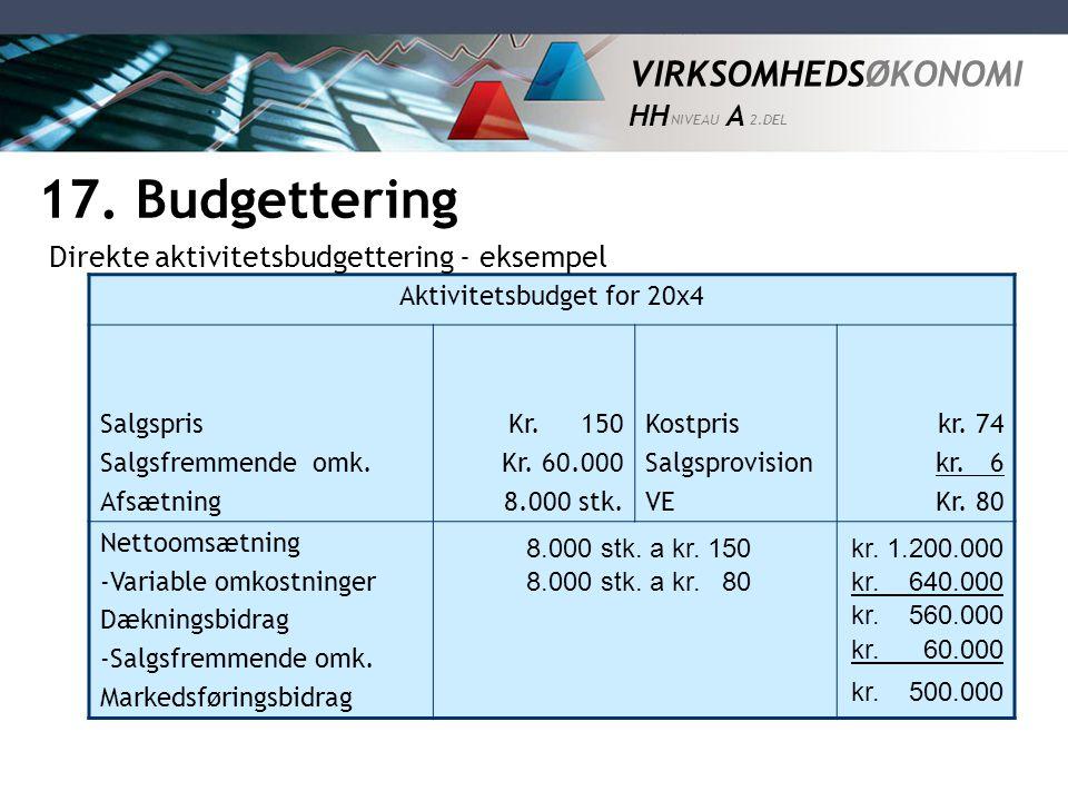Aktivitetsbudget for 20x4