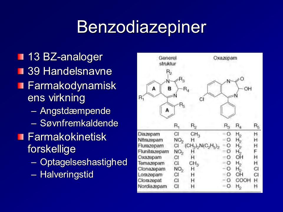 Benzodiazepiner 13 BZ-analoger 39 Handelsnavne