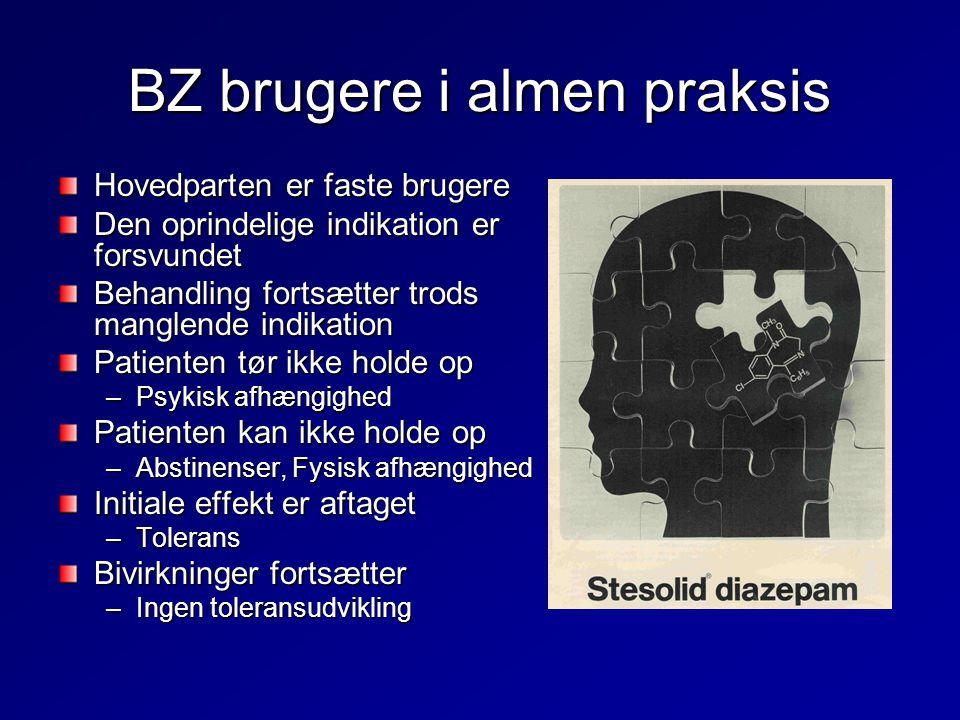 BZ brugere i almen praksis