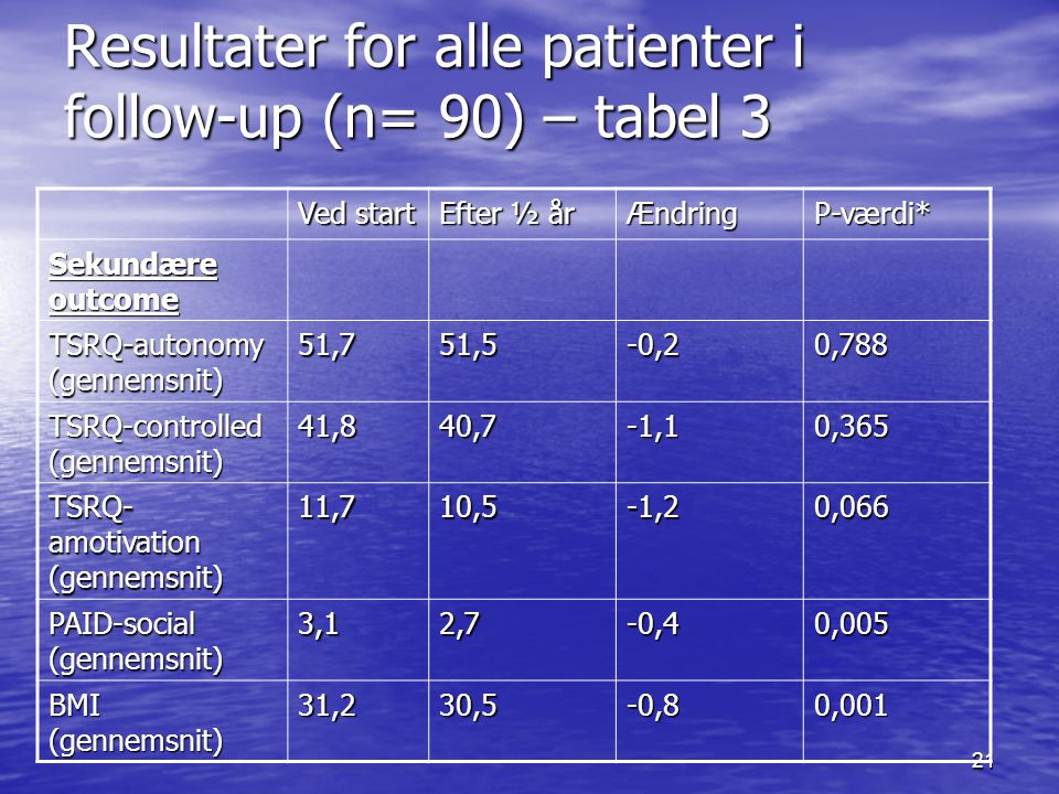 Resultater for alle patienter i follow-up (n= 90) – tabel 3