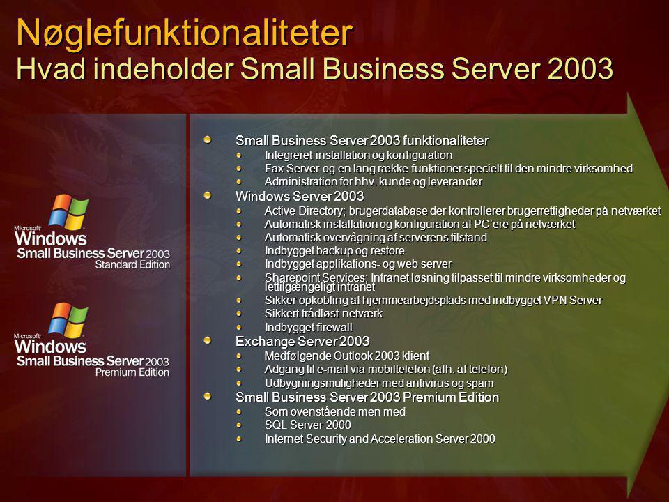 Nøglefunktionaliteter Hvad indeholder Small Business Server 2003